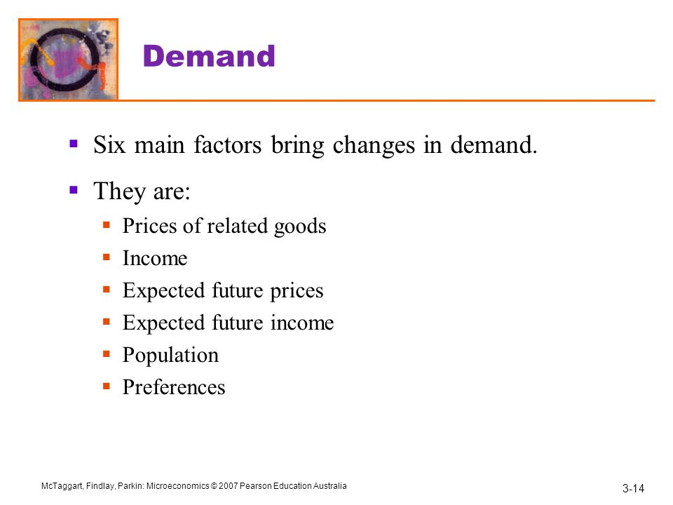 3-14 McTaggart, Findlay, Parkin: Microeconomics © 2007 Pearson Education Australia Demand  Six main factors bring changes in demand.