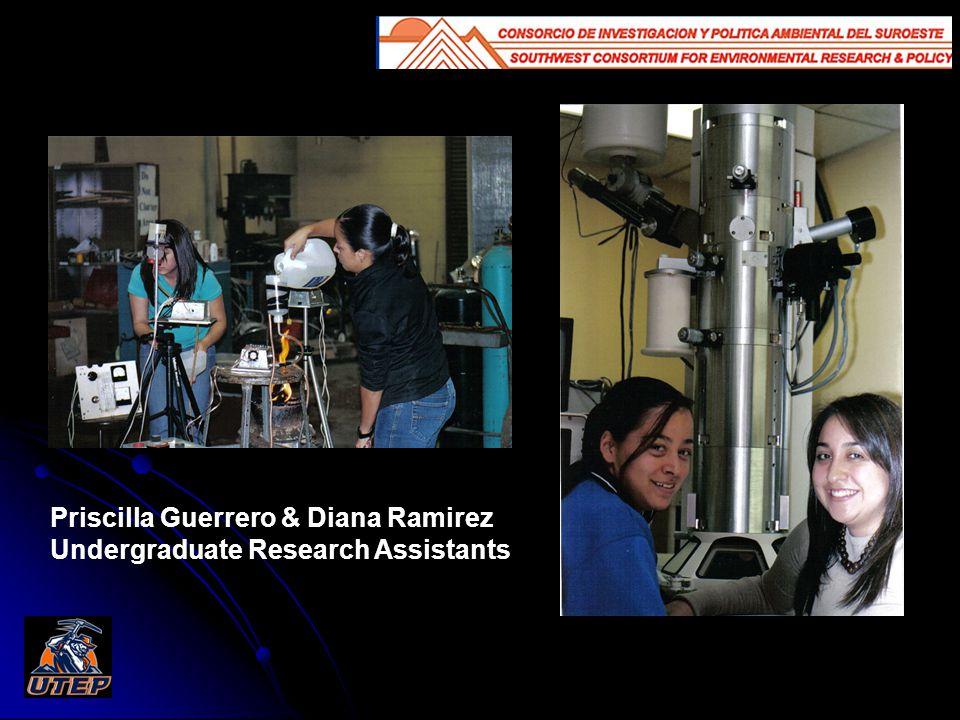 Priscilla Guerrero & Diana Ramirez Undergraduate Research Assistants