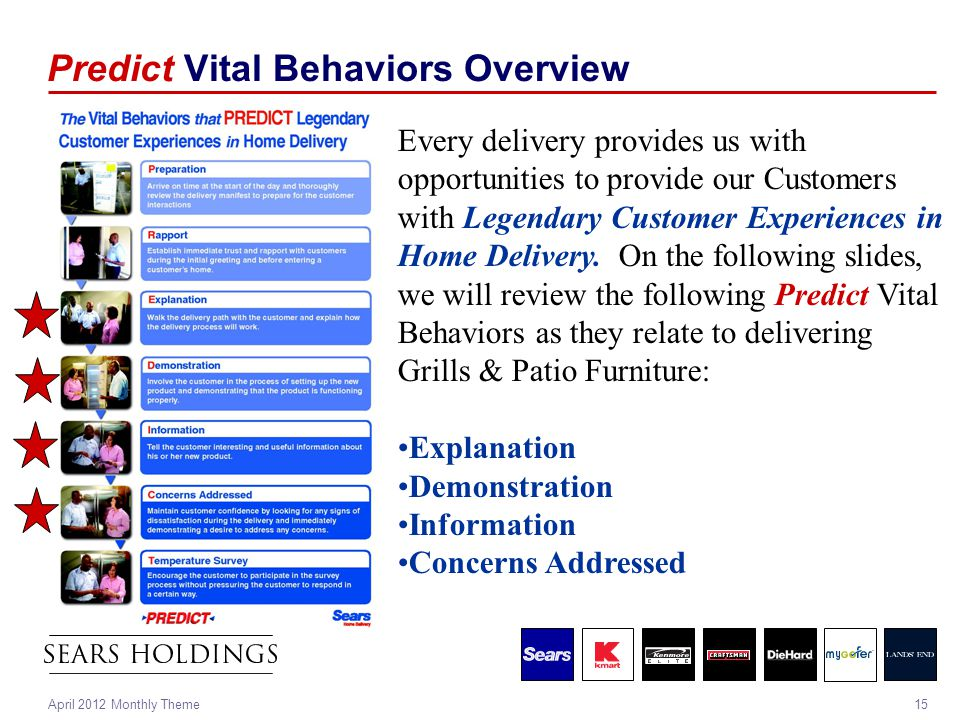 15April 2012 Monthly Theme Predict Vital Behaviors Overview Every delivery provides us with opportunities to provide our Customers with Legendary Cust