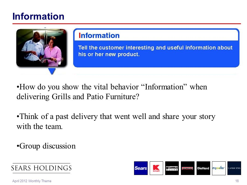 18April 2012 Monthly Theme Information How do you show the vital behavior Information when delivering Grills and Patio Furniture.