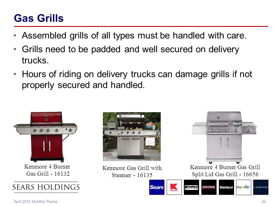 22April 2012 Monthly Theme Gas Grills Assembled grills of all types must be handled with care.