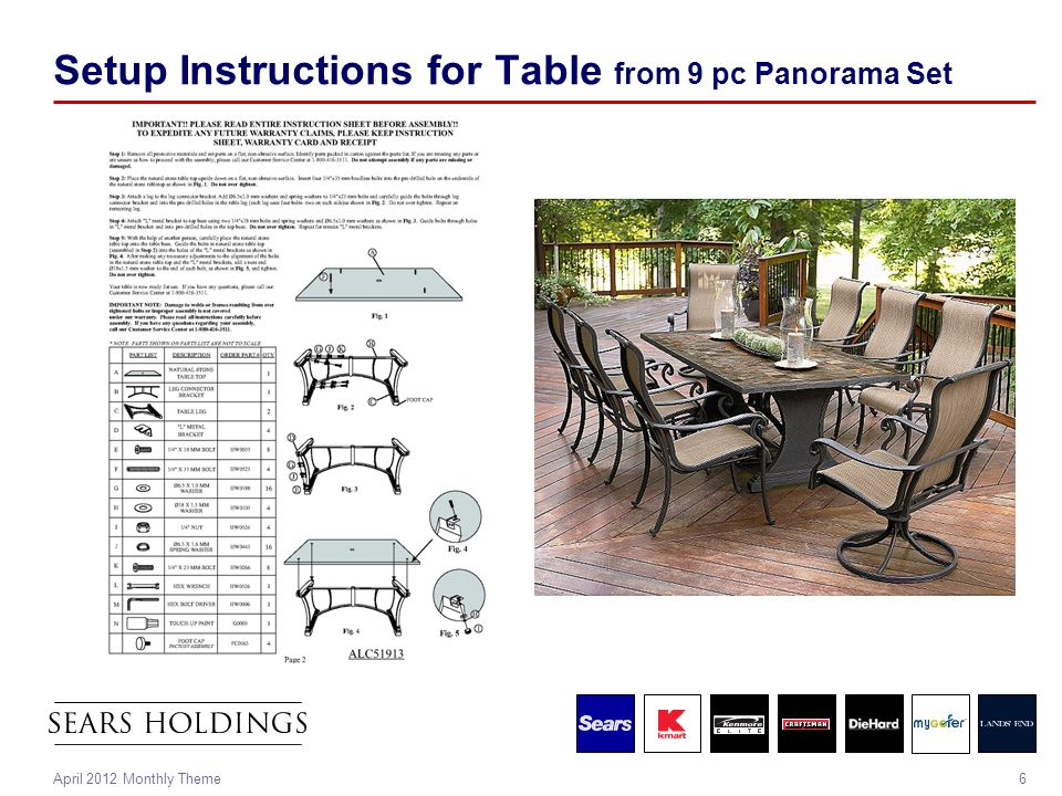 6April 2012 Monthly Theme Setup Instructions for Table from 9 pc Panorama Set
