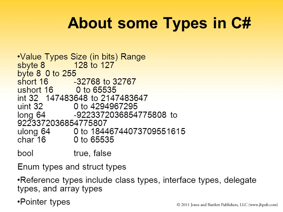 About some Types in C# Value Types Size (in bits) Range sbyte 8 128 to 127 byte 8 0 to 255 short 16 -32768 to 32767 ushort 16 0 to 65535 int 32 147483648 to 2147483647 uint 32 0 to 4294967295 long 64 -9223372036854775808 to 9223372036854775807 ulong 64 0 to 18446744073709551615 char 16 0 to 65535 booltrue, false Enum types and struct types Reference types include class types, interface types, delegate types, and array types Pointer types