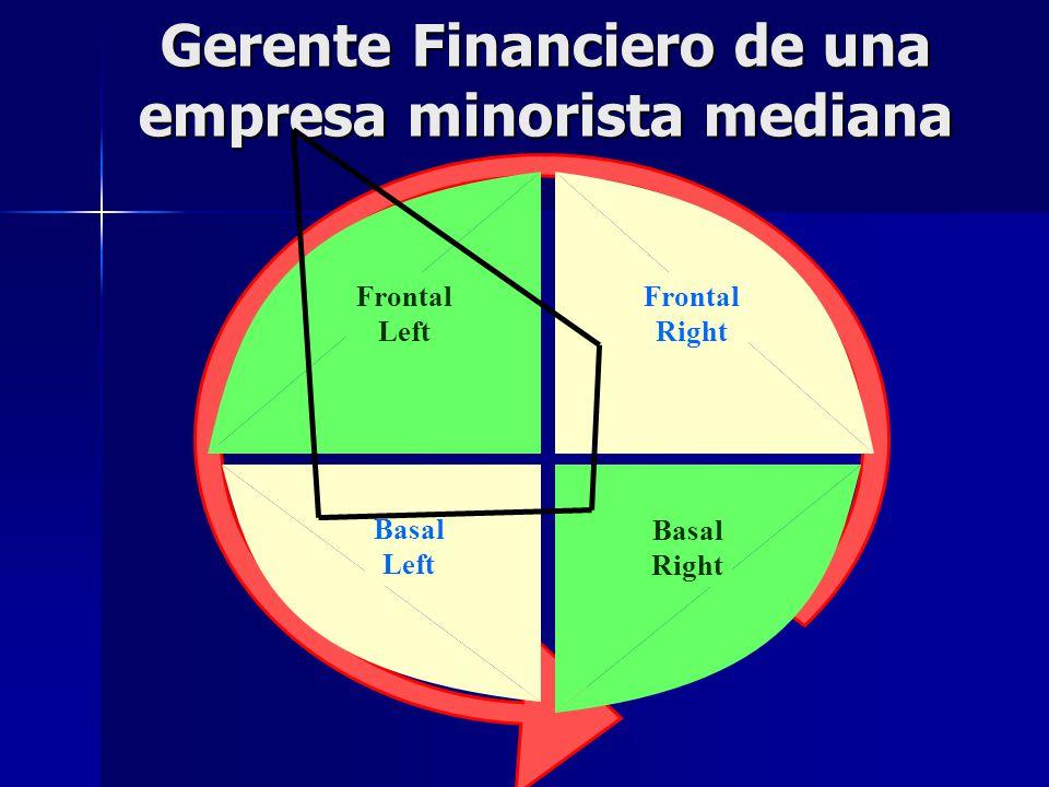 Gerente Financiero de una empresa minorista mediana Frontal Right Frontal Left Basal Left Basal Right