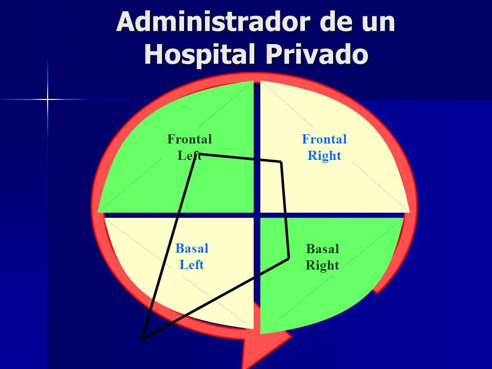 Administrador de un Hospital Privado Frontal Right Frontal Left Basal Left Basal Right