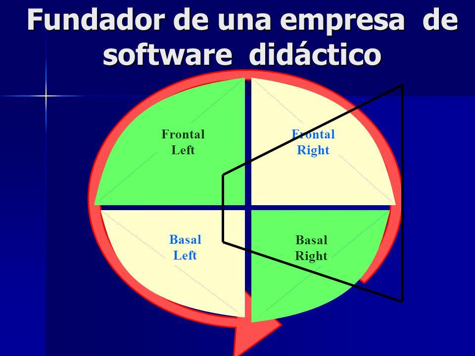 Fundador de una empresa de software didáctico Frontal Right Frontal Left Basal Left Basal Right