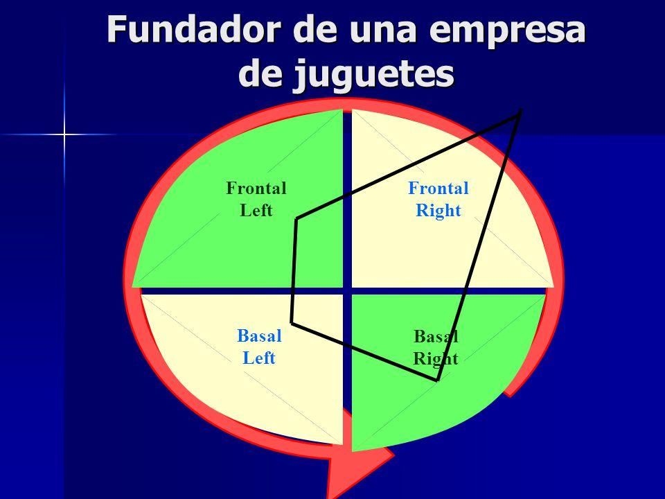 Fundador de una empresa de juguetes Frontal Right Frontal Left Basal Left Basal Right