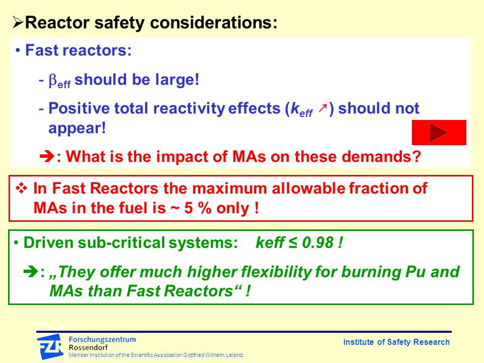 Institute of Safety Research Member Institution of the Scientific Association Gottfried Wilhelm Leibniz Fast reactors: -  eff should be large.