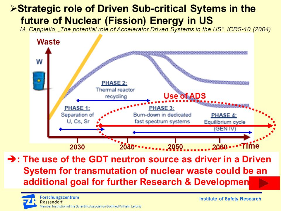 Institute of Safety Research Member Institution of the Scientific Association Gottfried Wilhelm Leibniz 20302040 2050 2060 Time Waste  Strategic role of Driven Sub-critical Sytems in the future of Nuclear (Fission) Energy in US  : The use of the GDT neutron source as driver in a Driven System for transmutation of nuclear waste could be an additional goal for further Research & Development .