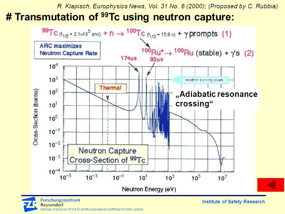 Institute of Safety Research Member Institution of the Scientific Association Gottfried Wilhelm Leibniz # Transmutation of 99 Tc using neutron capture: R.