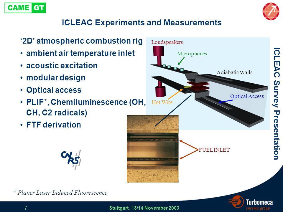 ICLEAC Survey Presentation Stuttgart, 13/14 November 2003 8 ICLEAC Experiments and Measurements Atmospheric Injector Spray Rig Optical access Acoustic excitation PDA* and LSD* for droplet size, velocity, and concentration measurement in dense sprays Spray FTF derivation * Phase Doppler Anemometry * Laser Sheet Drop sizing