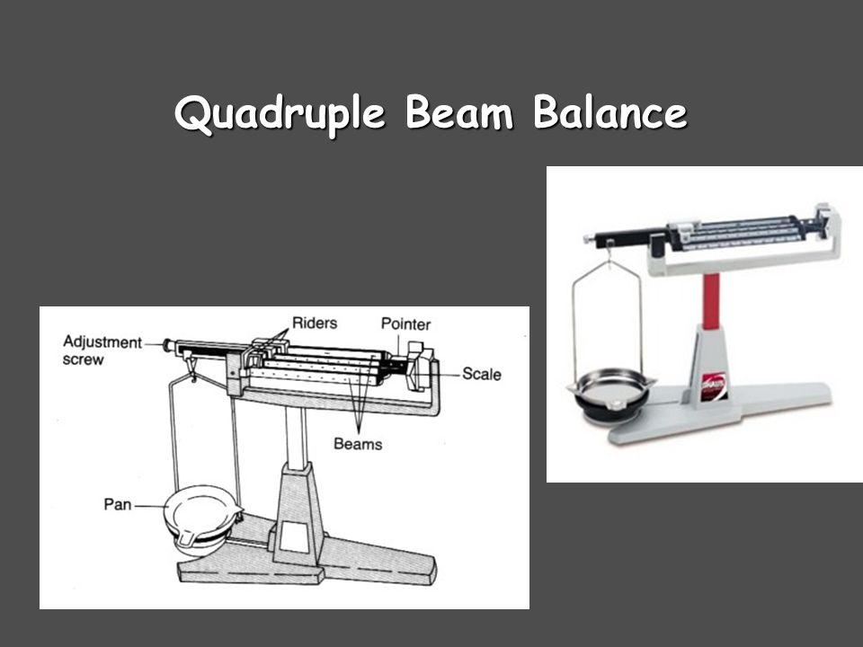 Quadruple Beam Balance