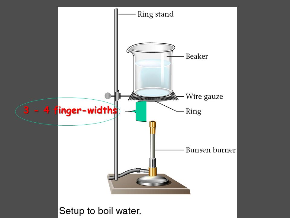 Setup to boil water. 3 - 4 finger-widths