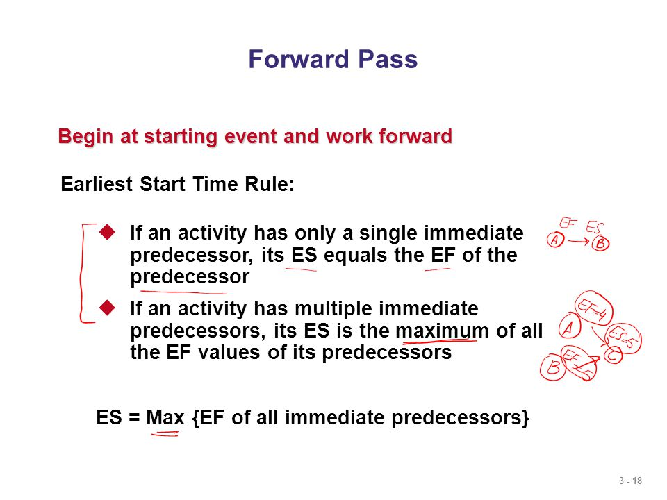 3 - 18 Forward Pass Begin at starting event and work forward Earliest Start Time Rule:  If an activity has only a single immediate predecessor, its ES equals the EF of the predecessor  If an activity has multiple immediate predecessors, its ES is the maximum of all the EF values of its predecessors ES = Max {EF of all immediate predecessors}