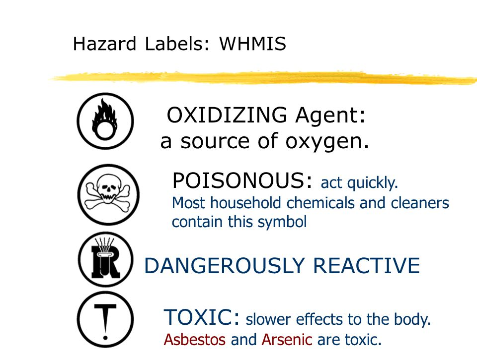 Hazard Labels: WHMIS OXIDIZING Agent: a source of oxygen.