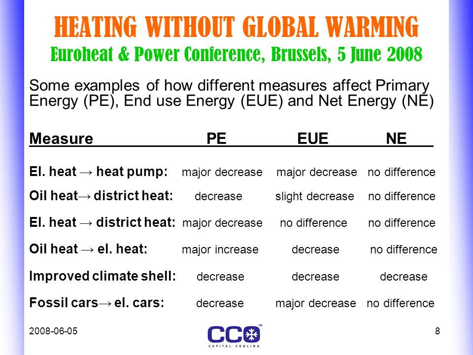 2008-06-058 HEATING WITHOUT GLOBAL WARMING Euroheat & Power Conference, Brussels, 5 June 2008 Some examples of how different measures affect Primary Energy (PE), End use Energy (EUE) and Net Energy (NE) Measure PE EUE NE___ El.