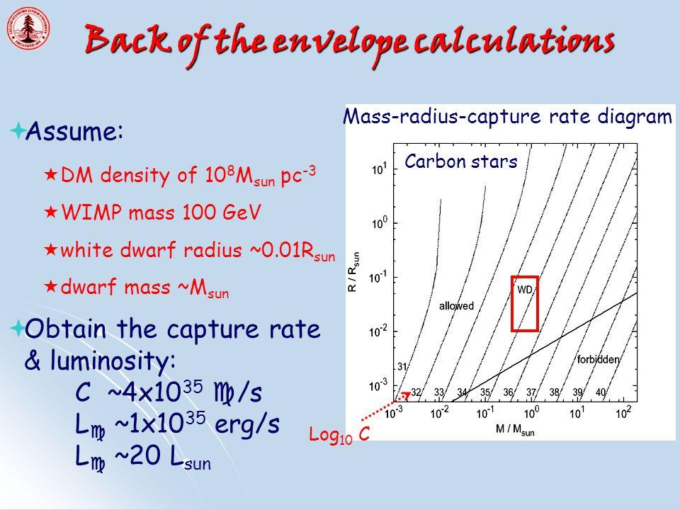 Back of the envelope calculations Mass-radius-capture rate diagram Log 10 C Carbon stars   Assume:   DM density of 10 8 M sun pc -3   WIMP mass