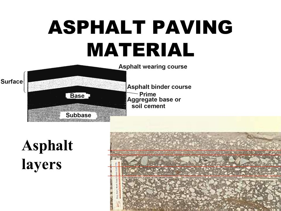12 ASPHALT PAVING MATERIAL Asphalt layers
