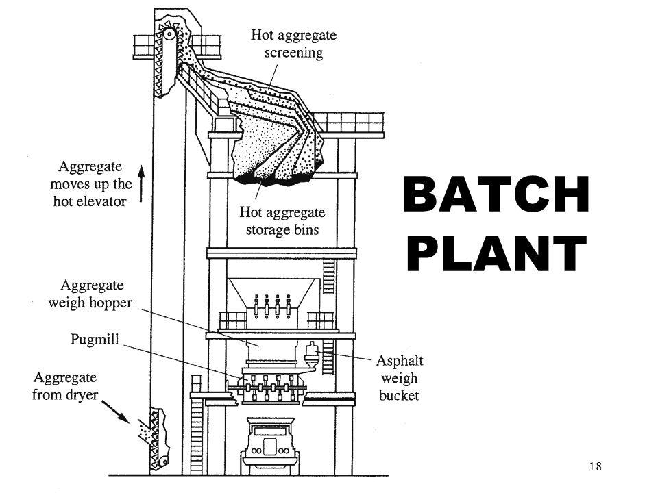 18 BATCH PLANT