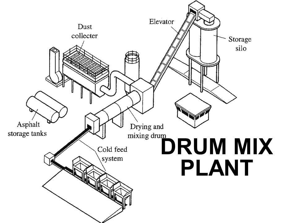 26 DRUM MIX PLANT