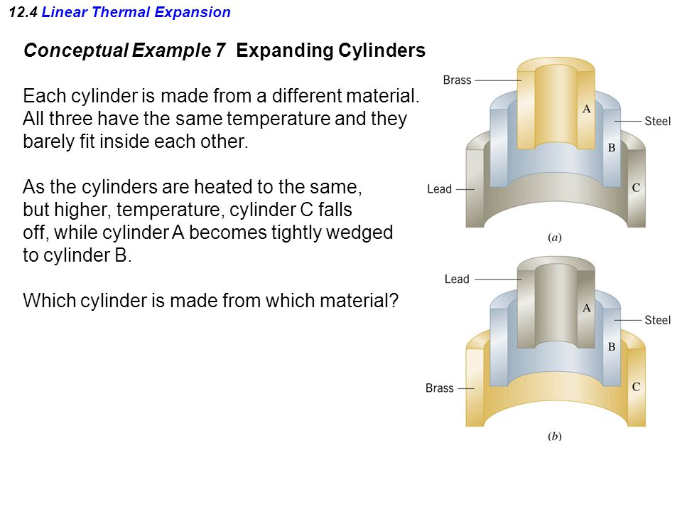 Conceptual Example 7 Expanding Cylinders Each cylinder is made from a different material. All three have the same temperature and they barely fit insi