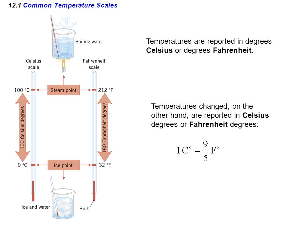 12.6 Heat and Internal Energy DEFINITION OF HEAT Heat is energy that flows from a higher- temperature object to a lower-temperature object because of a difference in temperatures.
