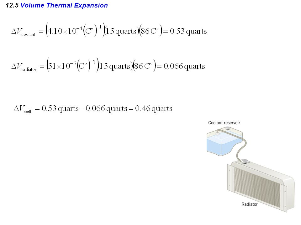 12.5 Volume Thermal Expansion