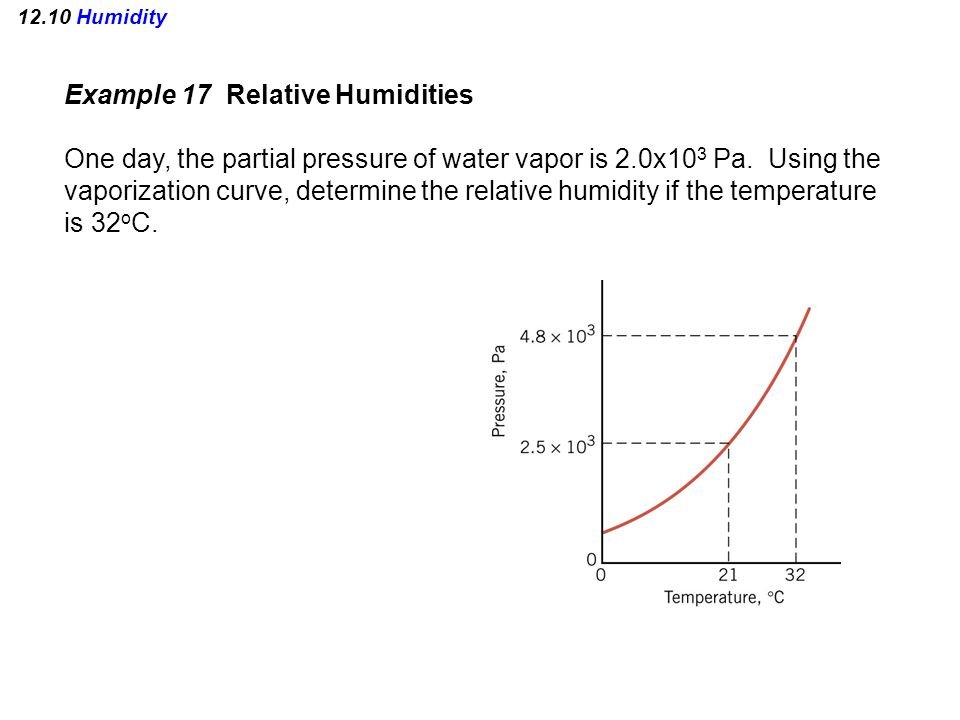 12.10 Humidity Example 17 Relative Humidities One day, the partial pressure of water vapor is 2.0x10 3 Pa. Using the vaporization curve, determine the