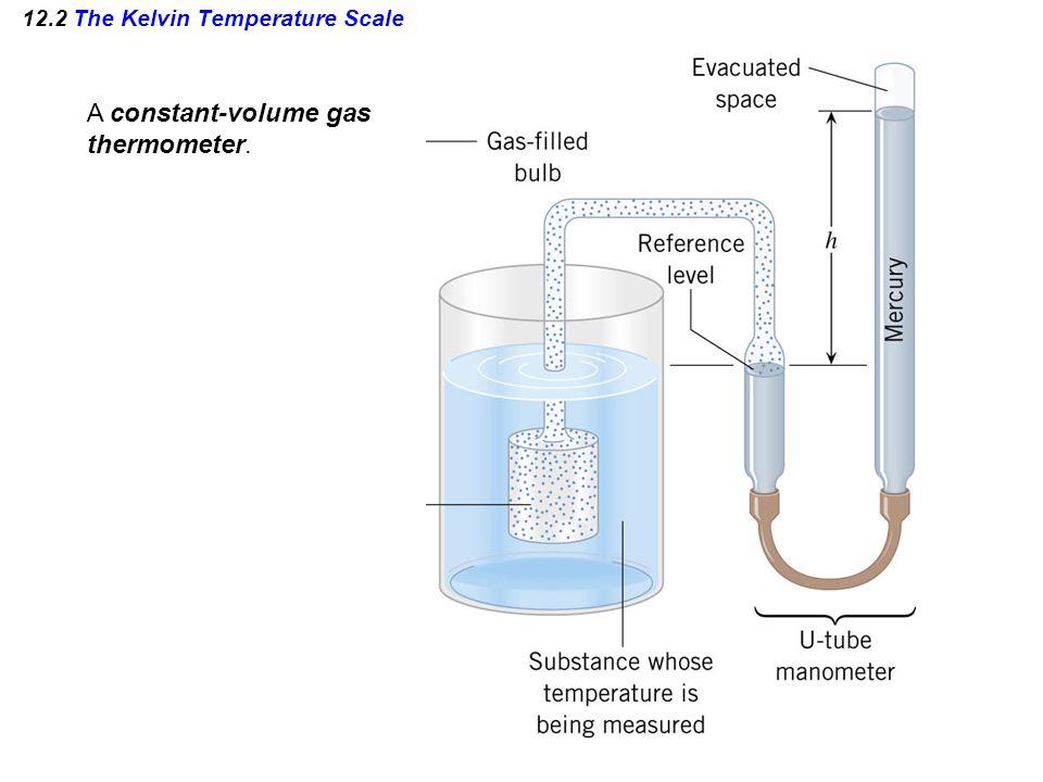 12.2 The Kelvin Temperature Scale absolute zero point = -273.15 o C