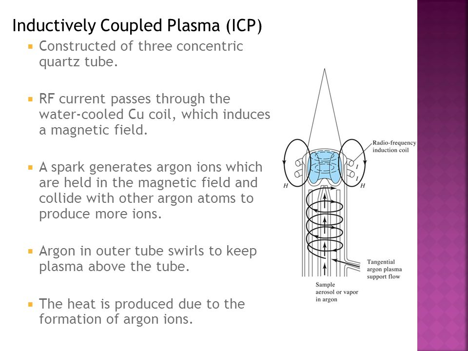 Inductively Coupled Plasma (ICP)  Constructed of three concentric quartz tube.  RF current passes through the water-cooled Cu coil, which induces a
