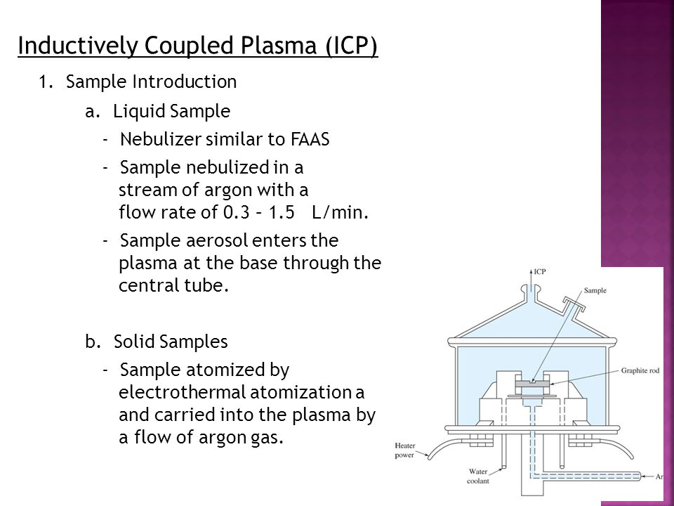 Inductively Coupled Plasma (ICP) 1. Sample Introduction a. Liquid Sample - Nebulizer similar to FAAS - Sample nebulized in a stream of argon with a fl