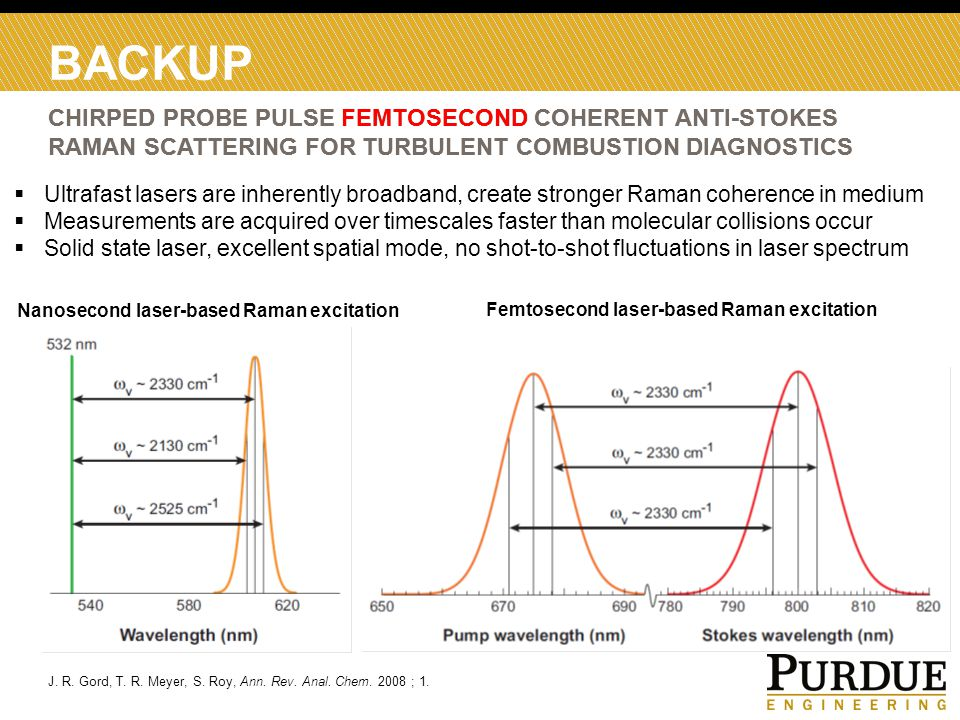 BACKUP CHIRPED PROBE PULSE FEMTOSECOND COHERENT ANTI-STOKES RAMAN SCATTERING FOR TURBULENT COMBUSTION DIAGNOSTICS J. R. Gord, T. R. Meyer, S. Roy, Ann