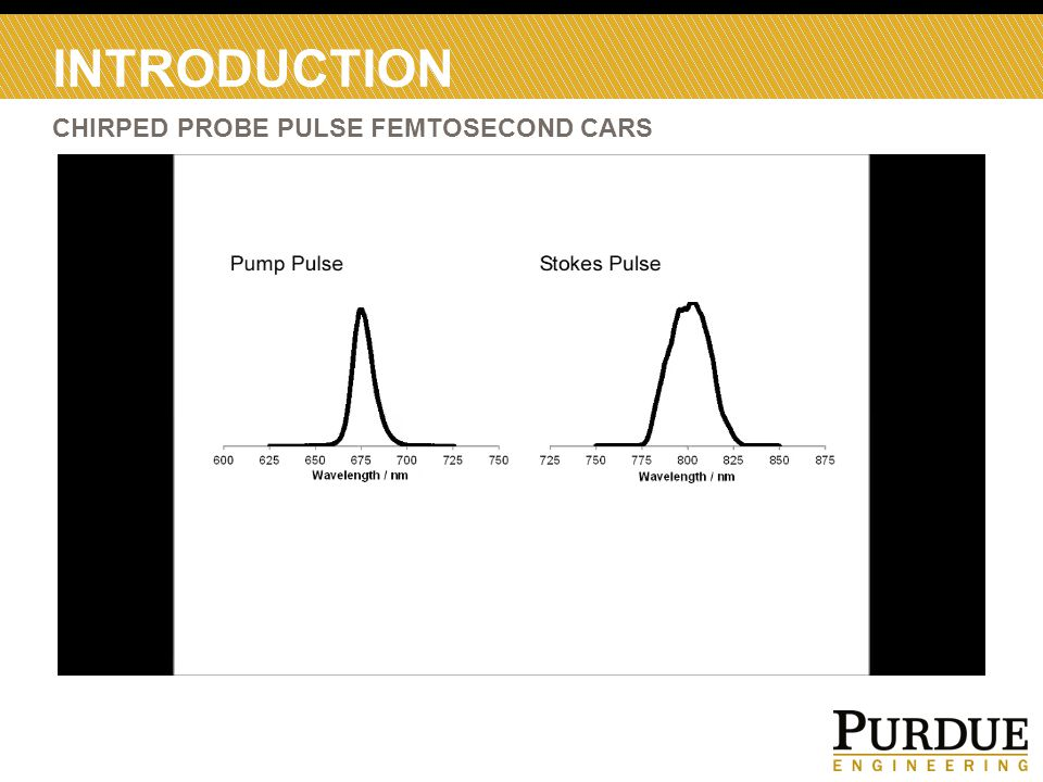 INTRODUCTION CHIRPED PROBE PULSE FEMTOSECOND CARS
