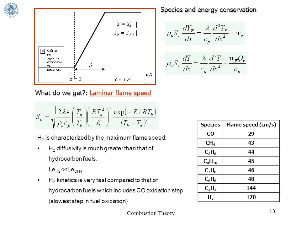 Combustion Theory 13 What do we get?: Laminar flame speed Species and energy conservation H 2 is characterized by the maximum flame speed: H 2 diffusivity is much greater than that of hydrocarbon fuels.