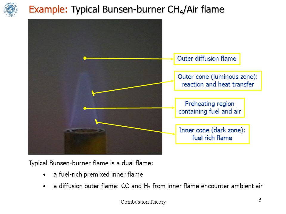 Combustion Theory 5 Inner cone (dark zone): fuel rich flame Preheating region containing fuel and air Outer cone (luminous zone): reaction and heat transfer Outer diffusion flame Typical Bunsen-burner flame is a dual flame: a fuel-rich premixed inner flame a diffusion outer flame: CO and H 2 from inner flame encounter ambient air Example: Typical Bunsen-burner CH 4 /Air flame