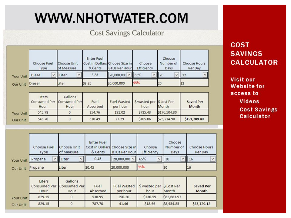 WWW.NHOTWATER.COM COST SAVINGS CALCULATOR Visit our Website for access to Videos Cost Savings Calculator