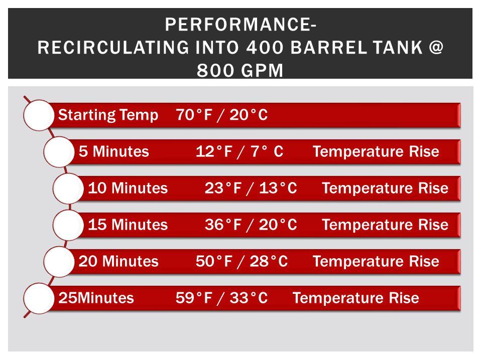 Starting Temp70°F / 20°C 5 Minutes12°F / 7° C Temperature Rise 10 Minutes23°F / 13°CTemperature Rise 15 Minutes36°F / 20°CTemperature Rise 20 Minutes50°F / 28°CTemperature Rise 25Minutes59°F / 33°CTemperature Rise PERFORMANCE- RECIRCULATING INTO 400 BARREL TANK @ 800 GPM