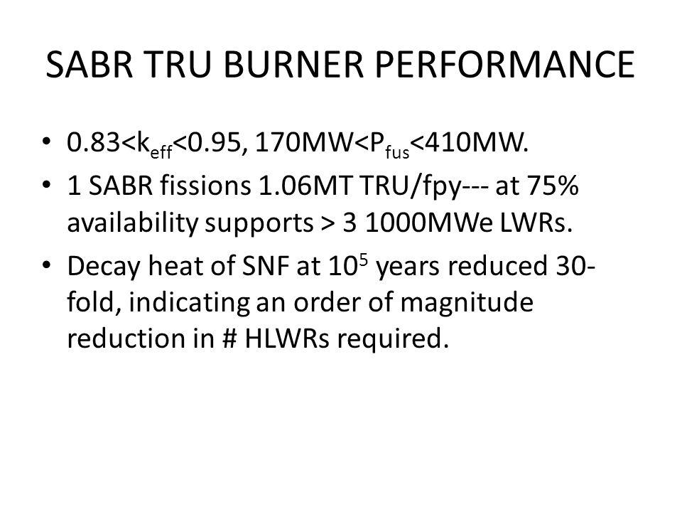 SABR TRU BURNER PERFORMANCE 0.83<k eff <0.95, 170MW<P fus <410MW.