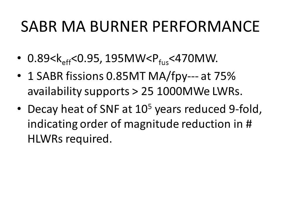 SABR MA BURNER PERFORMANCE 0.89<k eff <0.95, 195MW<P fus <470MW.