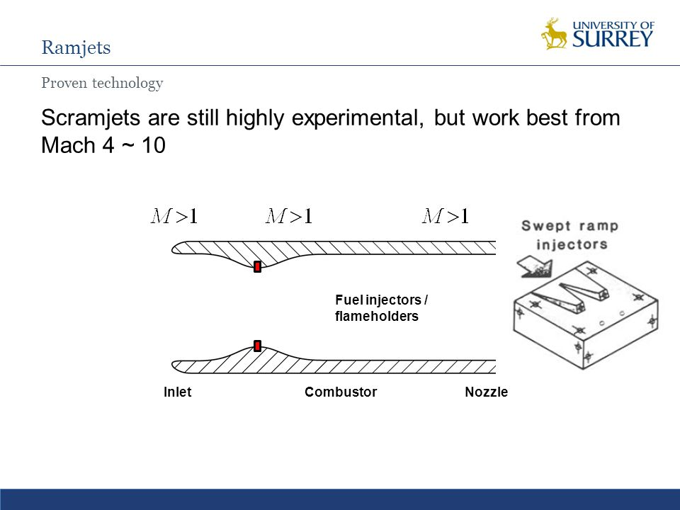 Ramjets Proven technology InletCombustorNozzle Fuel injectors / flameholders Scramjets are still highly experimental, but work best from Mach 4 ~ 10