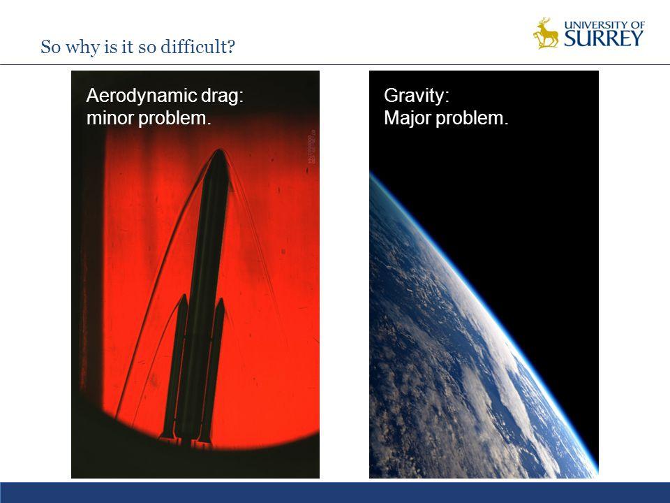 So why is it so difficult Aerodynamic drag: minor problem. Gravity: Major problem.