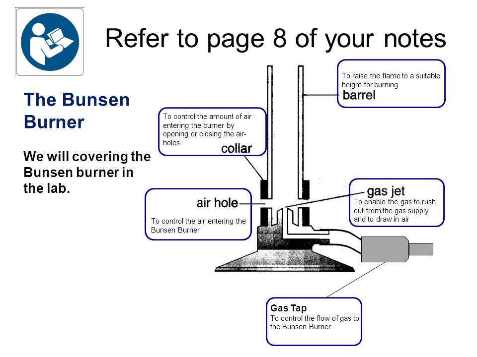 To raise the flame to a suitable height for burning To enable the gas to rush out from the gas supply and to draw in air Gas Tap To control the flow of gas to the Bunsen Burner To control the amount of air entering the burner by opening or closing the air- holes To control the air entering the Bunsen Burner Refer to page 8 of your notes The Bunsen Burner We will covering the Bunsen burner in the lab.