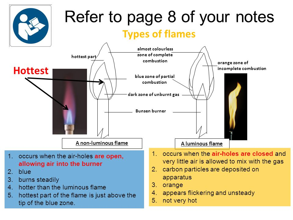 Refer to page 8 of your notes Types of flames almost colourless zone of complete combustion Bunsen burner dark zone of unburnt gas blue zone of partial combustion hottest part orange zone of incomplete combustion A luminous flame A non-luminous flame 1.occurs when the air-holes are open, allowing air into the burner 2.blue 3.burns steadily 4.hotter than the luminous flame 5.hottest part of the flame is just above the tip of the blue zone.