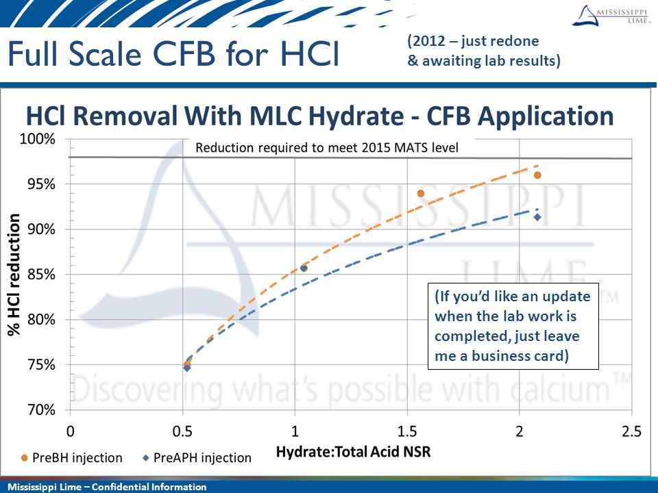 Mississippi Lime – Confidential Information 13 Full Scale CFB for HCl (2012 – just redone & awaiting lab results) (If you'd like an update when the lab work is completed, just leave me a business card)