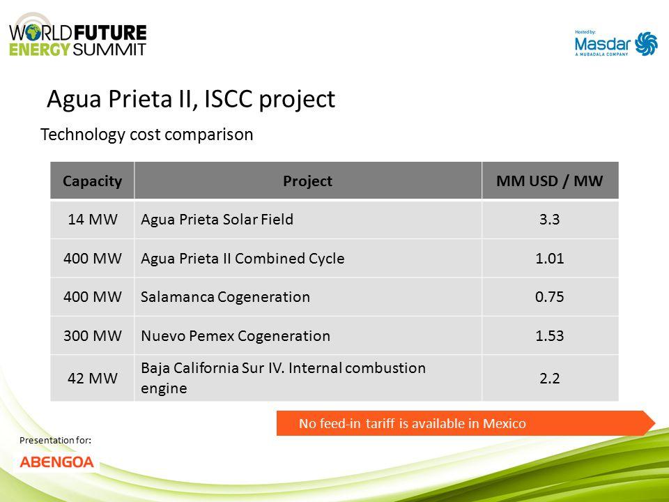 Agua Prieta II, ISCC project Presentation for: Technology cost comparison CapacityProjectMM USD / MW 14 MWAgua Prieta Solar Field3.3 400 MWAgua Prieta
