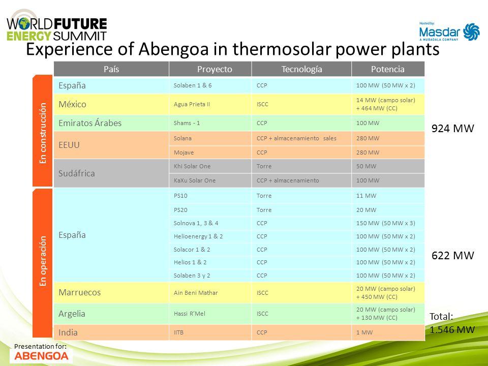 Experience of Abengoa in thermosolar power plants Presentation for: PaísProyectoTecnologíaPotencia España Solaben 1 & 6CCP100 MW (50 MW x 2) México Ag