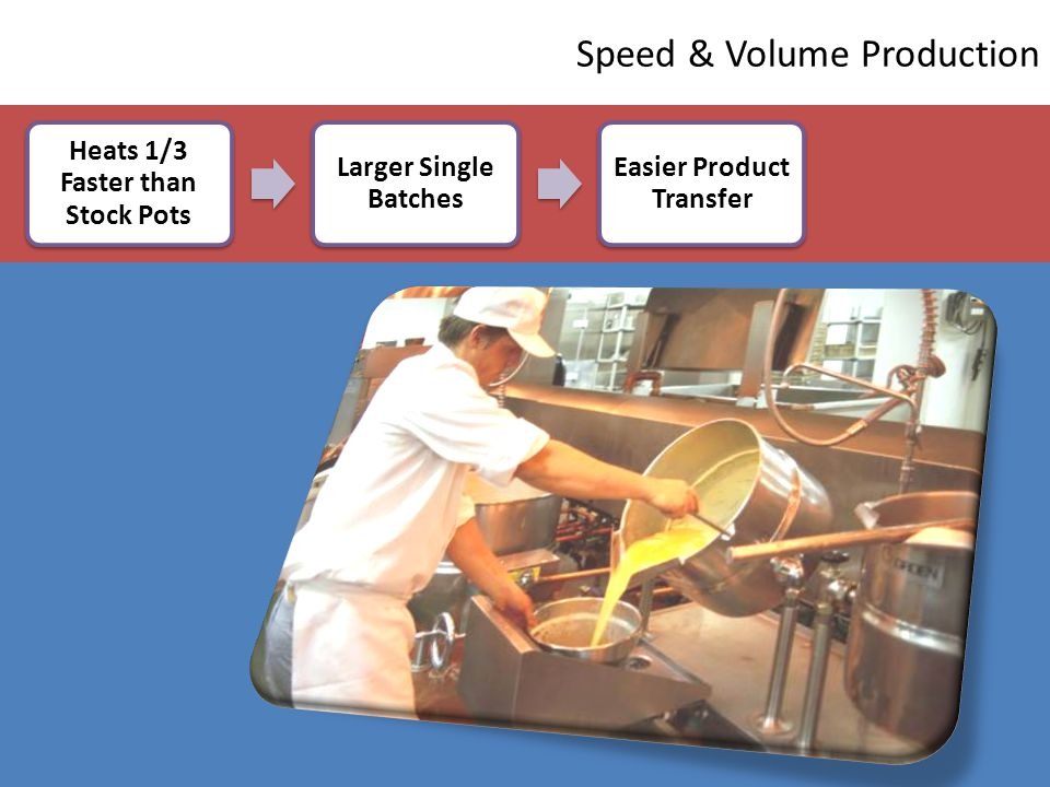 Speed & Volume Production Heats 1/3 Faster than Stock Pots Larger Single Batches Easier Product Transfer