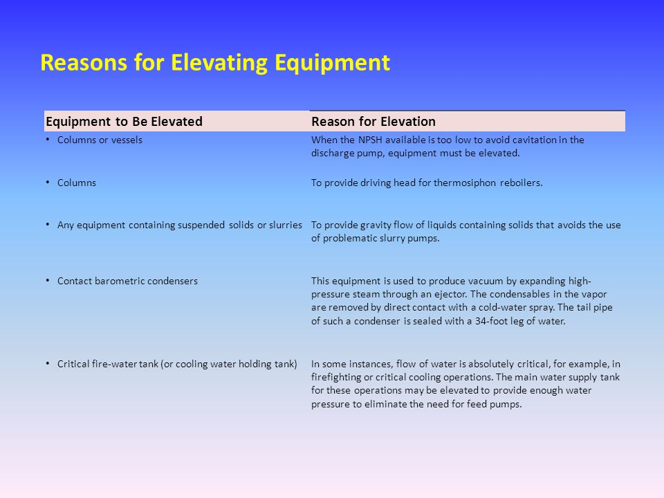 Reasons for Elevating Equipment Equipment to Be ElevatedReason for Elevation Columns or vesselsWhen the NPSH available is too low to avoid cavitation in the discharge pump, equipment must be elevated.