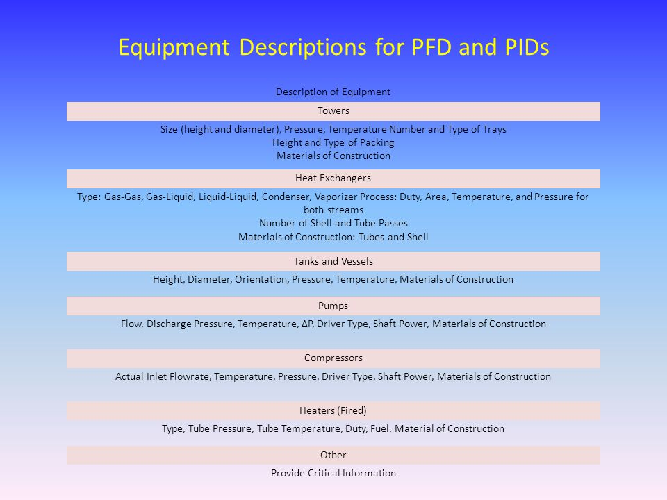 Equipment Descriptions for PFD and PIDs Description of Equipment Towers Size (height and diameter), Pressure, Temperature Number and Type of Trays Hei