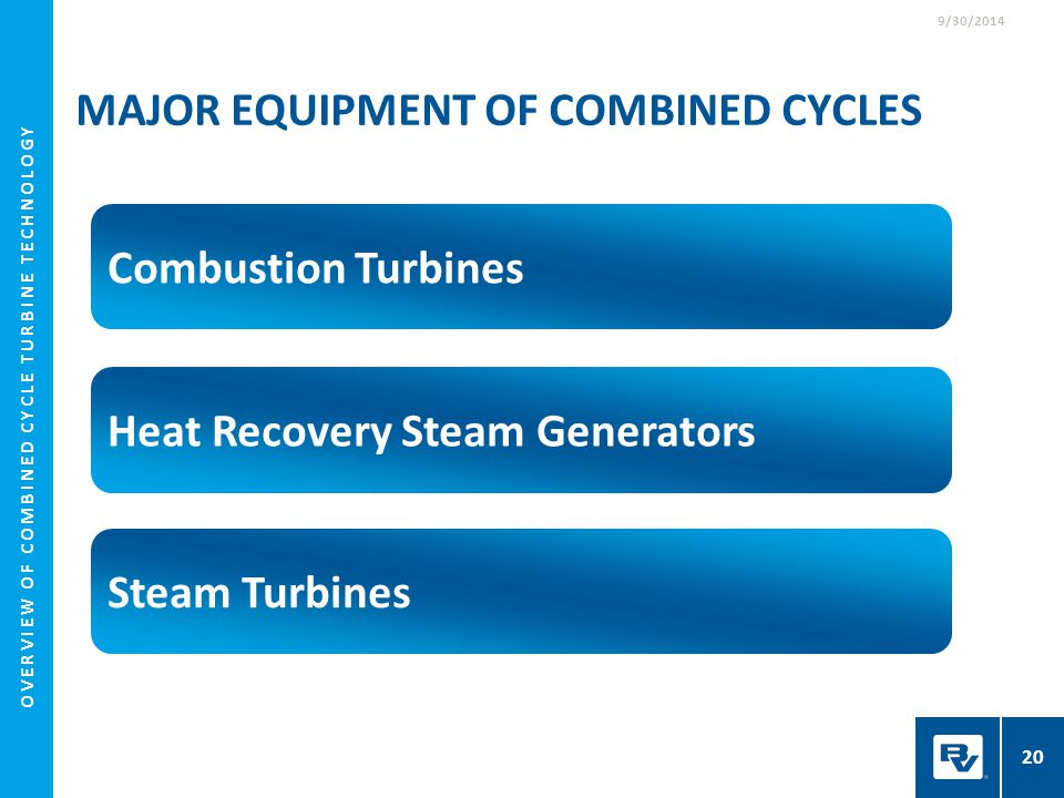MAJOR EQUIPMENT OF COMBINED CYCLES Combustion Turbines Heat Recovery Steam Generators Steam Turbines 9/30/2014 20 OVERVIEW OF COMBINED CYCLE TURBINE T